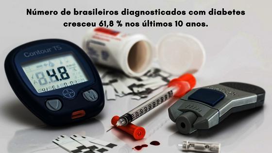 Pré-diabetes afeta 40 milhões pessoas no país