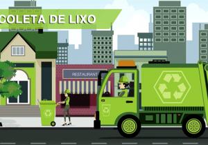 Horários de coleta dos resíduos orgânicos serão alterados a partir de segunda-feira (01)